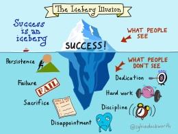 iceberg_illusion_