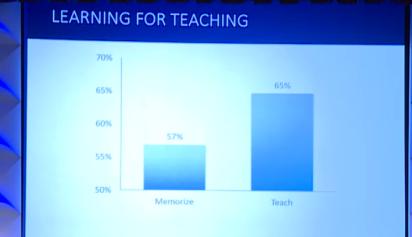 To Teach is Human?